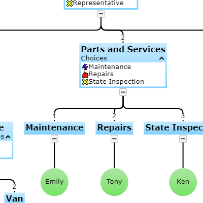Flowchart ivr tree ccuart Image collections