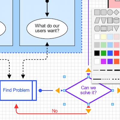 GoJS Sample Diagrams for JavaScript and HTML, by Northwoods SoftwareGoJS